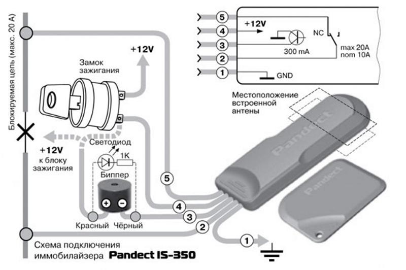 Схема подключения иммобилайзера Pandect IS-350