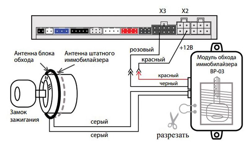 Схема подключения модуля обхода иммобилайзера