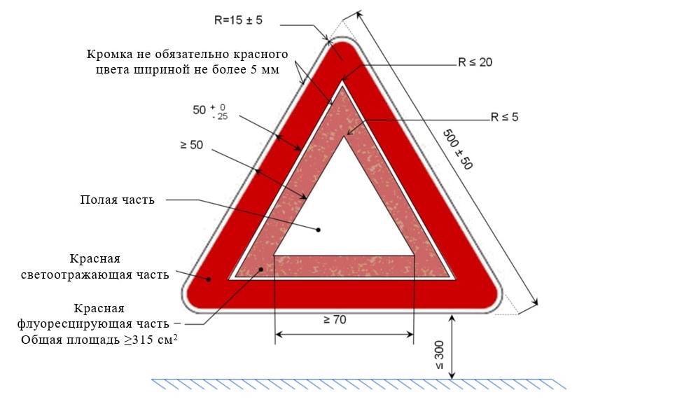 Форма и размеры аварийного знака