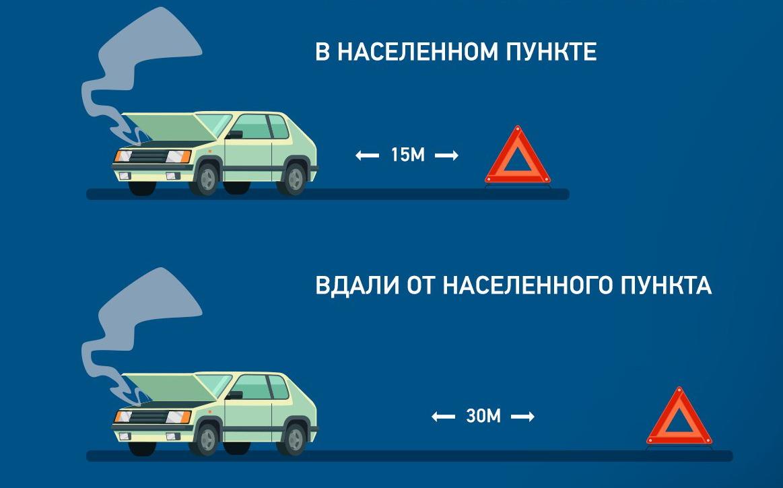 Правила установки аварийного знака