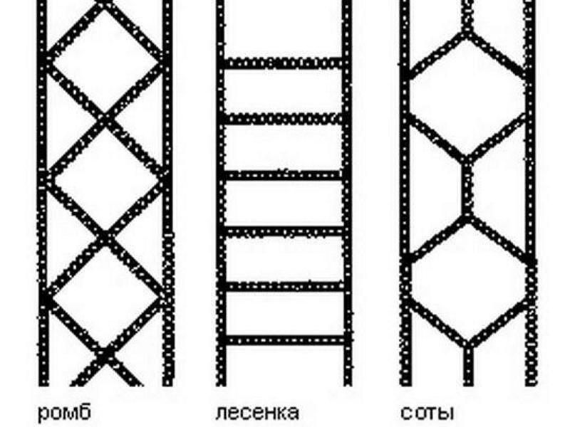 Схемы плетения цепей противоскольжения
