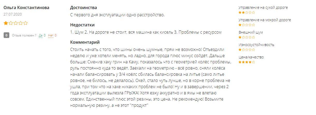 Комментарий про резину «Кама Бриз»