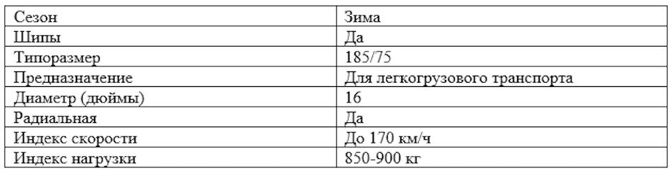Автомобильная шина Tigar CargoSpeed Winter 185/75 R16 104/102R зимняя шипованная
