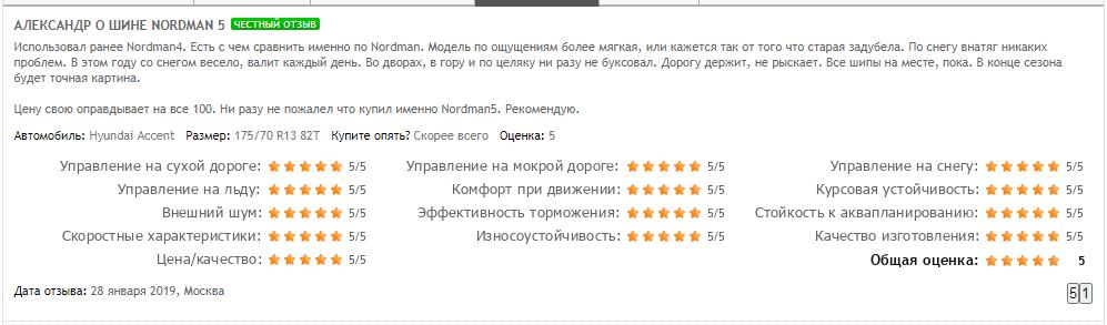 Мнение про Nokian Tyres Nordman 5