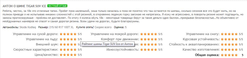 Антон о Tigar