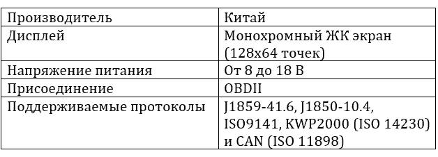 Характеристики прибора «Вымпел Konnwei KW590»