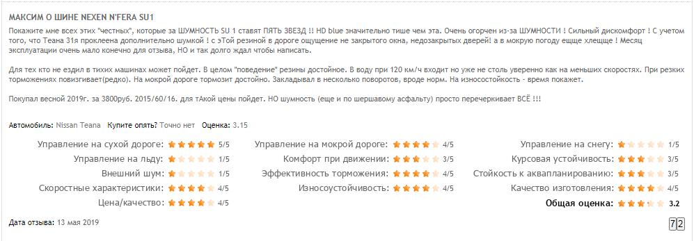 Отзывы о Nexen N'FERA SU1