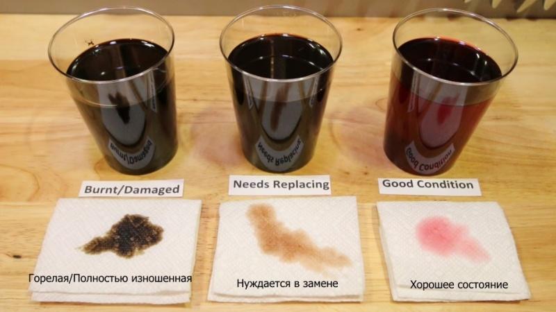 Состояние трансмиссионной жидкости
