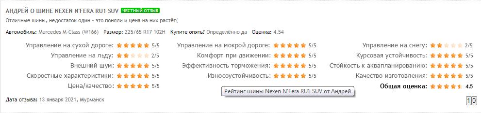Оценки шин Nexen N Fera RU1