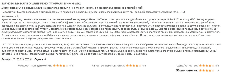Отзыв про Nexen Winguard Snow G WH2