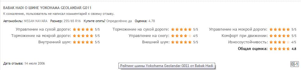 Оценки Yokohama Geolandar A/T G011