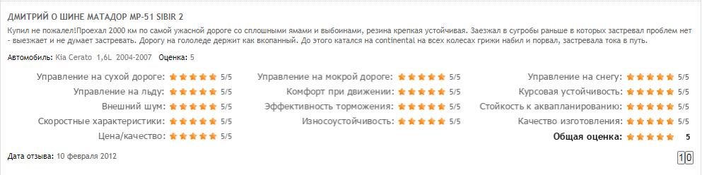 Дмитрий о шинах «Матадор»
