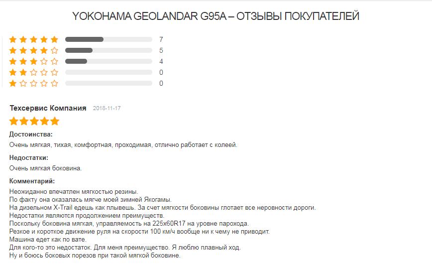 Отзыв о летней резине «Йокогама Геолендер»