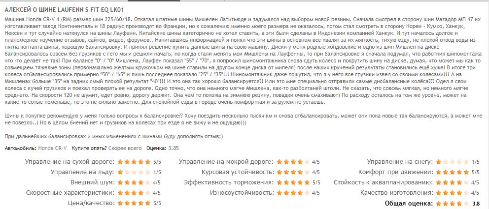 Отзыв Алексея о шинах Laufenn S-Fit EQ