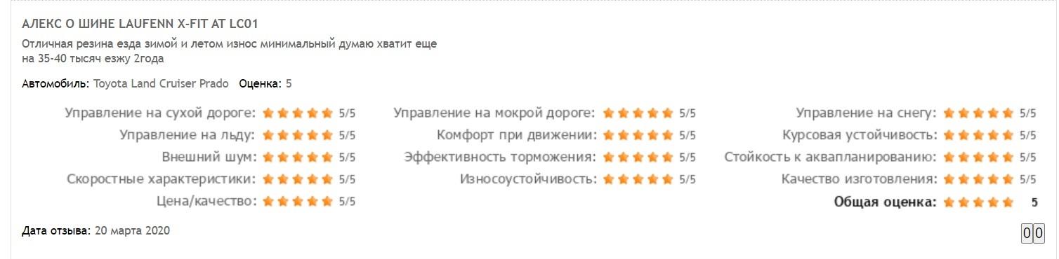Отзыв о летней резине «Лауфен»