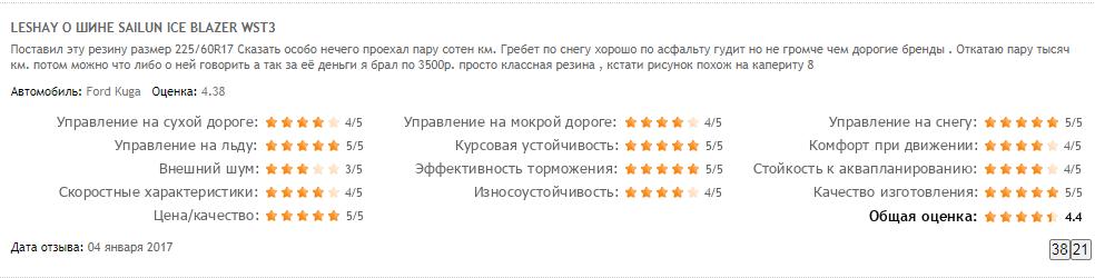 Отзыв о резине Sailun Ice Blazer