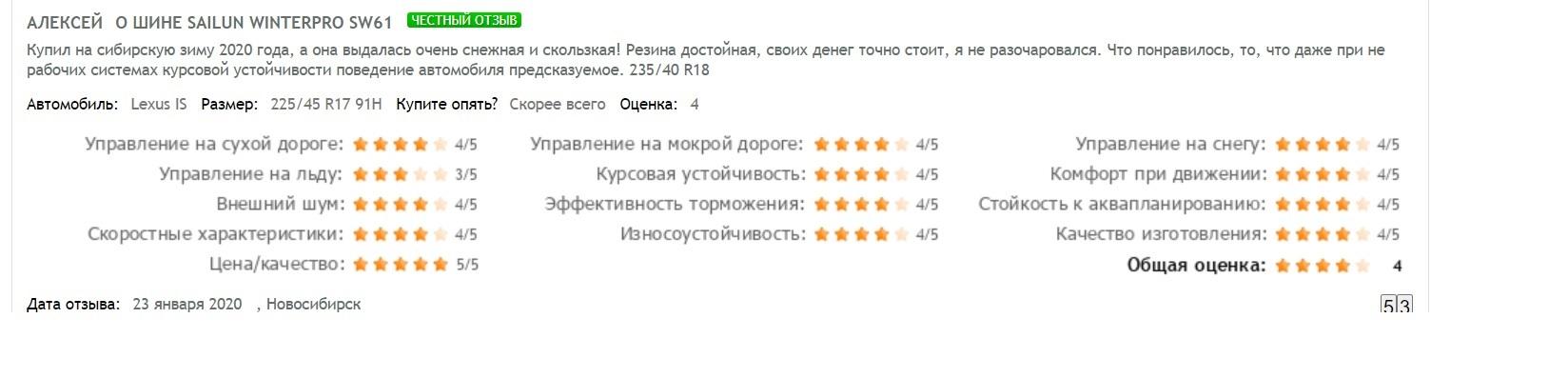 Отзыв о резине Sailun Winterpro SW61