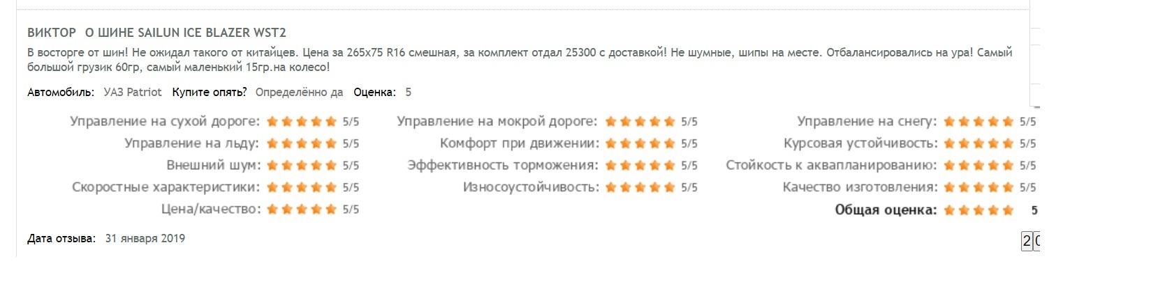 Отзыв о шинах Sailun Ice Blazer Wst2