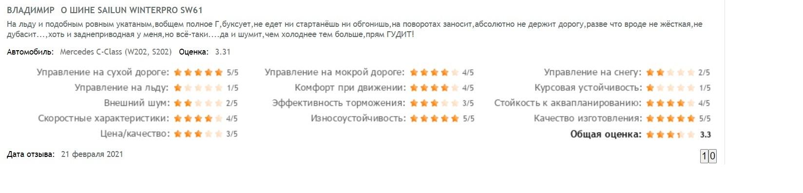 Отзыв о шинах Sailun Winterpro SW61