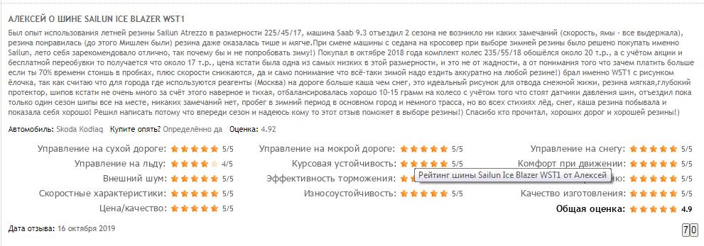 Отзыв о зимней резине Sailun Ice Blazer WST1