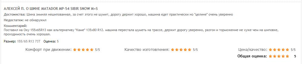Отзывы о Matador