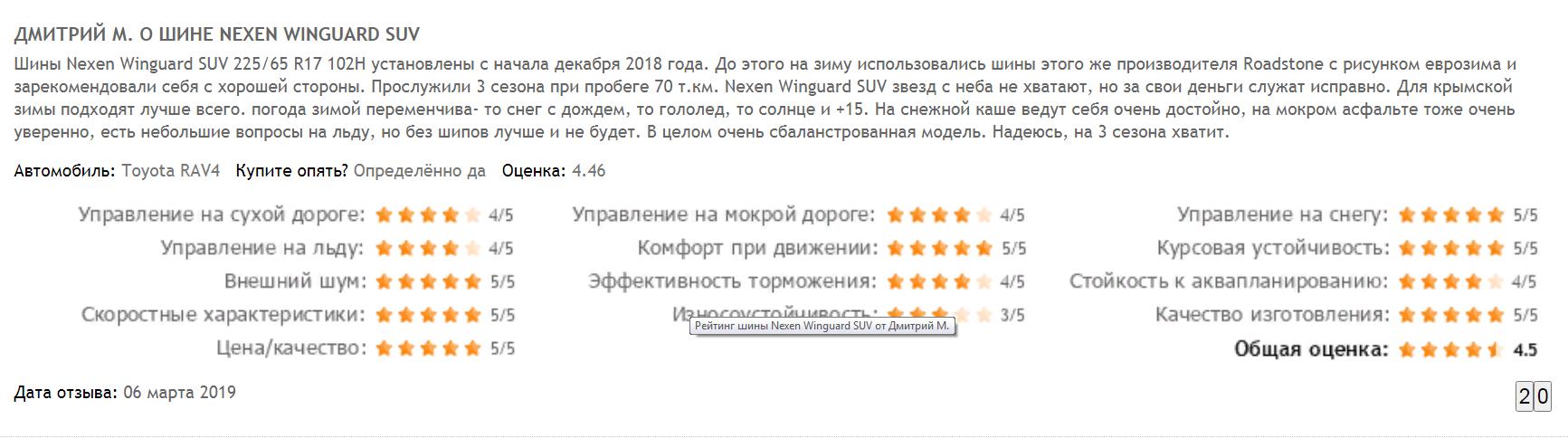 Отзывы о шинах Nexen Winguard SUV
