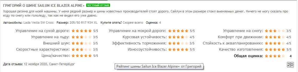 Отзывы о шинах Sailun Ice Blazer Alpine