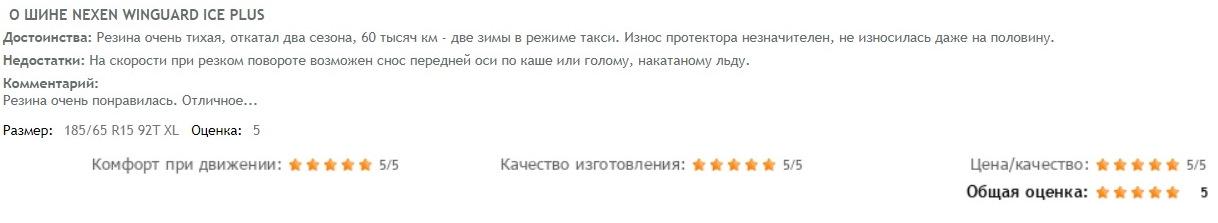 Отзывы о шине «Кумхо КН17»