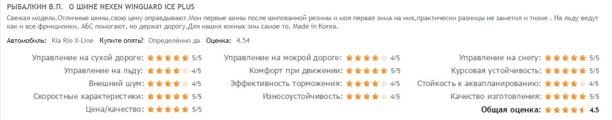 Отзывы о Solus KH17