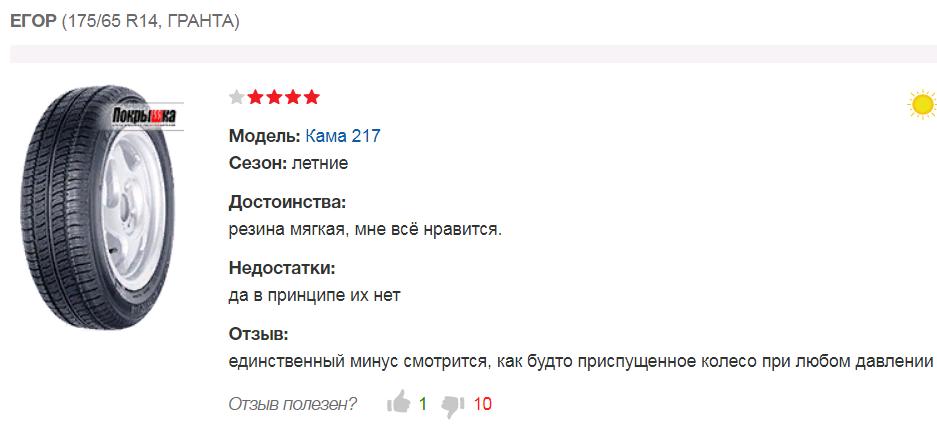 Отзывы пользователей покрышек «Кама»