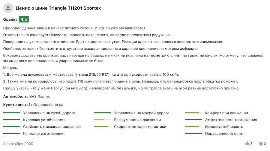 Преимущества и недостатки Triangle TH201