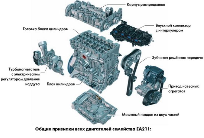 Двигатель ЕА211