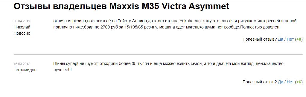 Отзывы владельцев о летних шинах «Максис» единогласно положительные