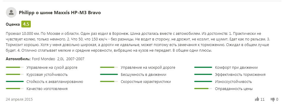 Пользователи дают самые высокие отзывы о летней резине «Максис»
