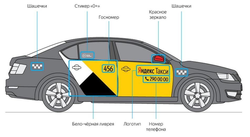 Брендирование авто под «Яндекс Такси»