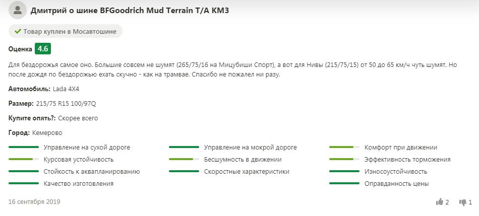 Общая оценка покрышек, по отзывам пользователей о резине «БФ Гудрич» – 4,6 баллов