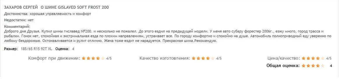 Отзывы Гиславед софт фрост200