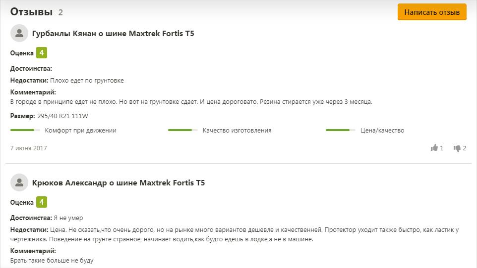 Отзывы о шинах «Макстрек»