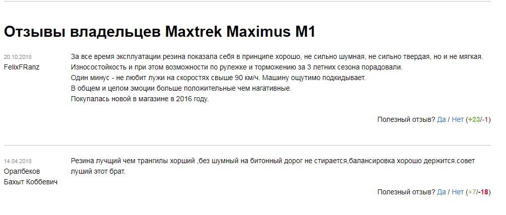 Отзывы о шинах Maxtrek MAXIMUS M1