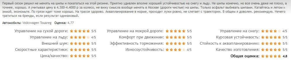 Отзывы о шинах Sailun Atrezzo