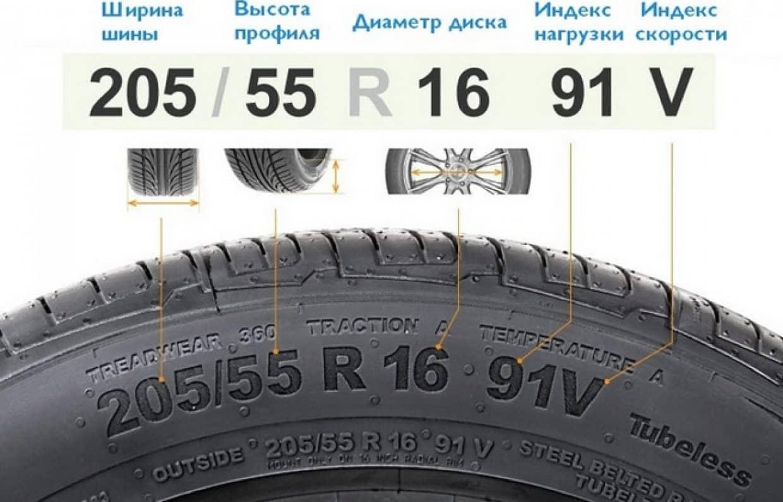 Параметры колес