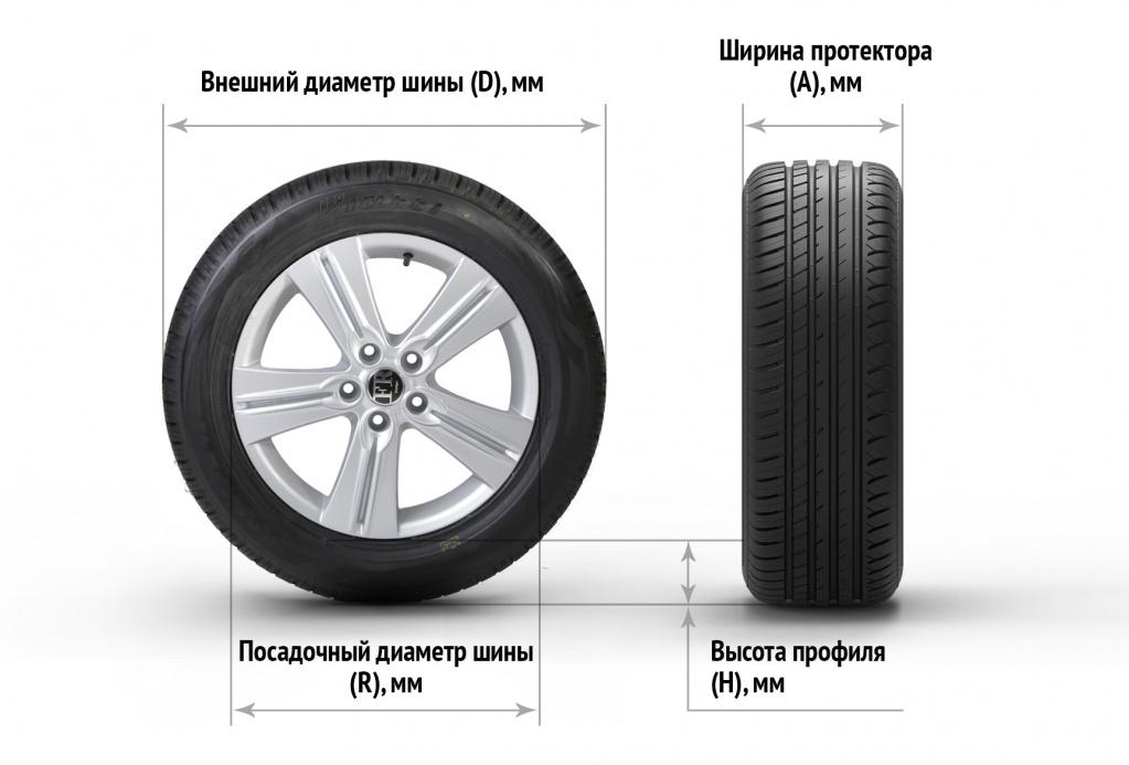 Профиль автомобильных шин