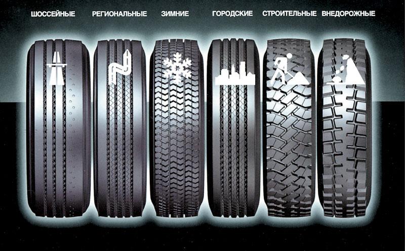 Виды шин для автомобиля