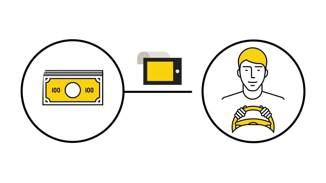 Комиссии в партнерской программе Яндекс такси
