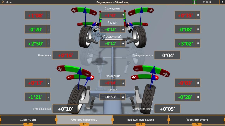 Регулировка углов развал-схождения колес