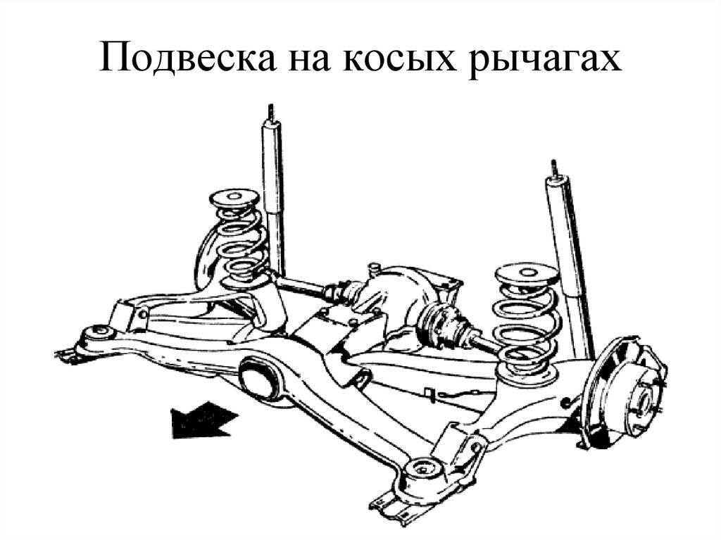 Подвеска на косых рычагах