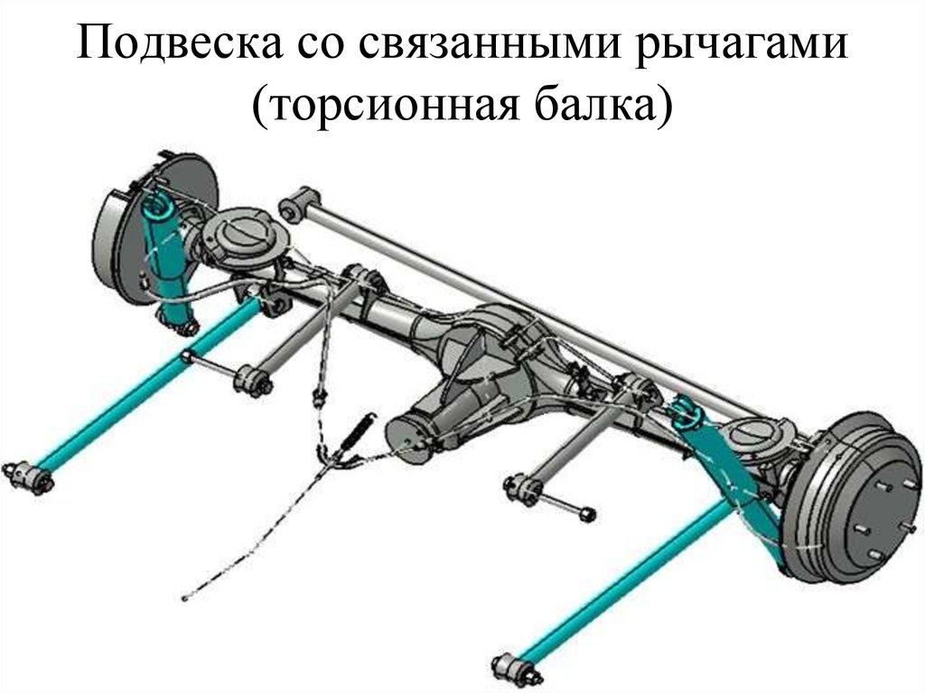 Подвеска на связанных рычагах